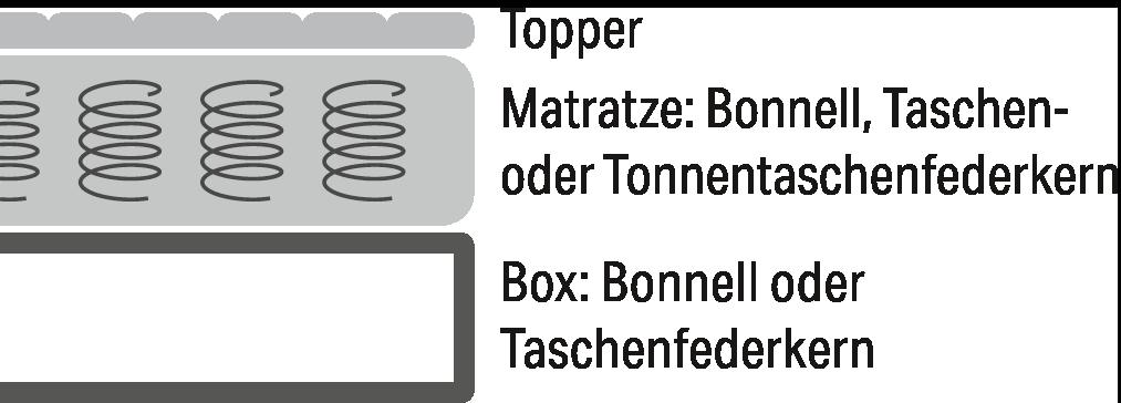 CLEO Boxspringbett